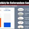 Arnavutköy'de Referandum Sonuçları