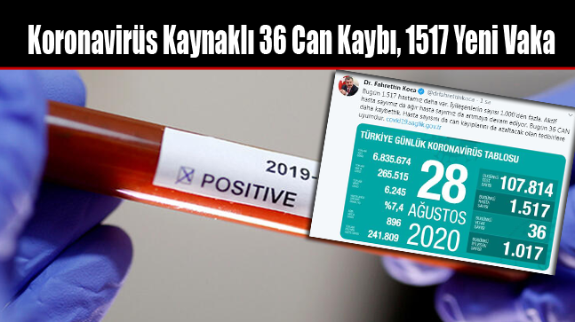 Koronavirüs Kaynaklı 36 Can Kaybı, 1517 Yeni Vaka